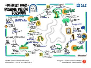 Dr. Nthabiseng Legoete The Difficult Work of Pushing a Vision Forward Graphic Recording