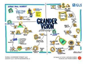 Grander Vision Stories Graphic Recordings