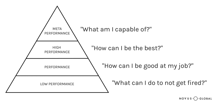 Can You Go Beyond High Performance by Jason Jaggard Article Photo 3