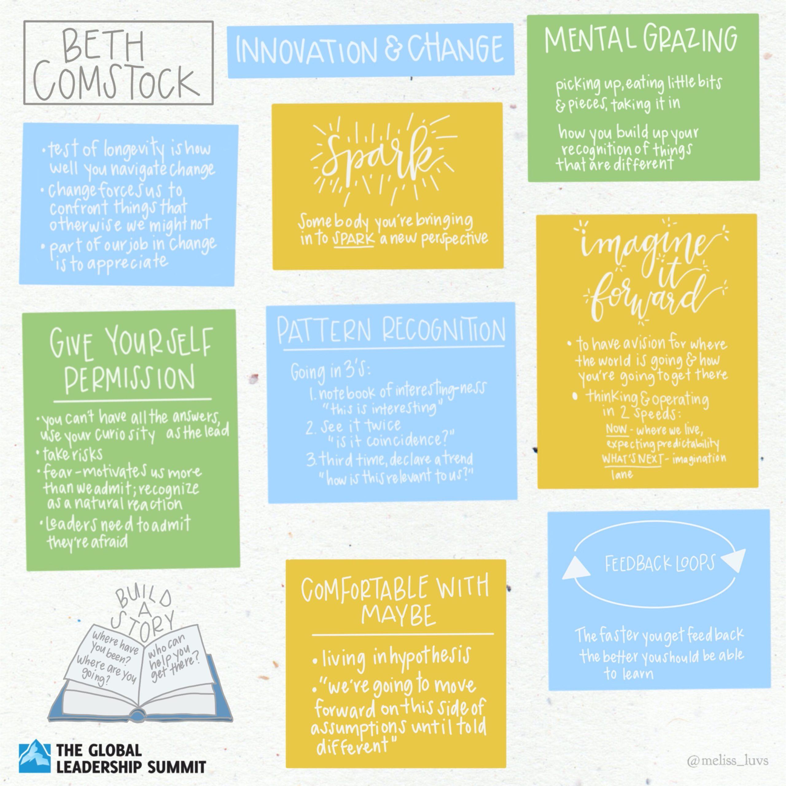 GLS20 Beth Comstock Illustrative Summary