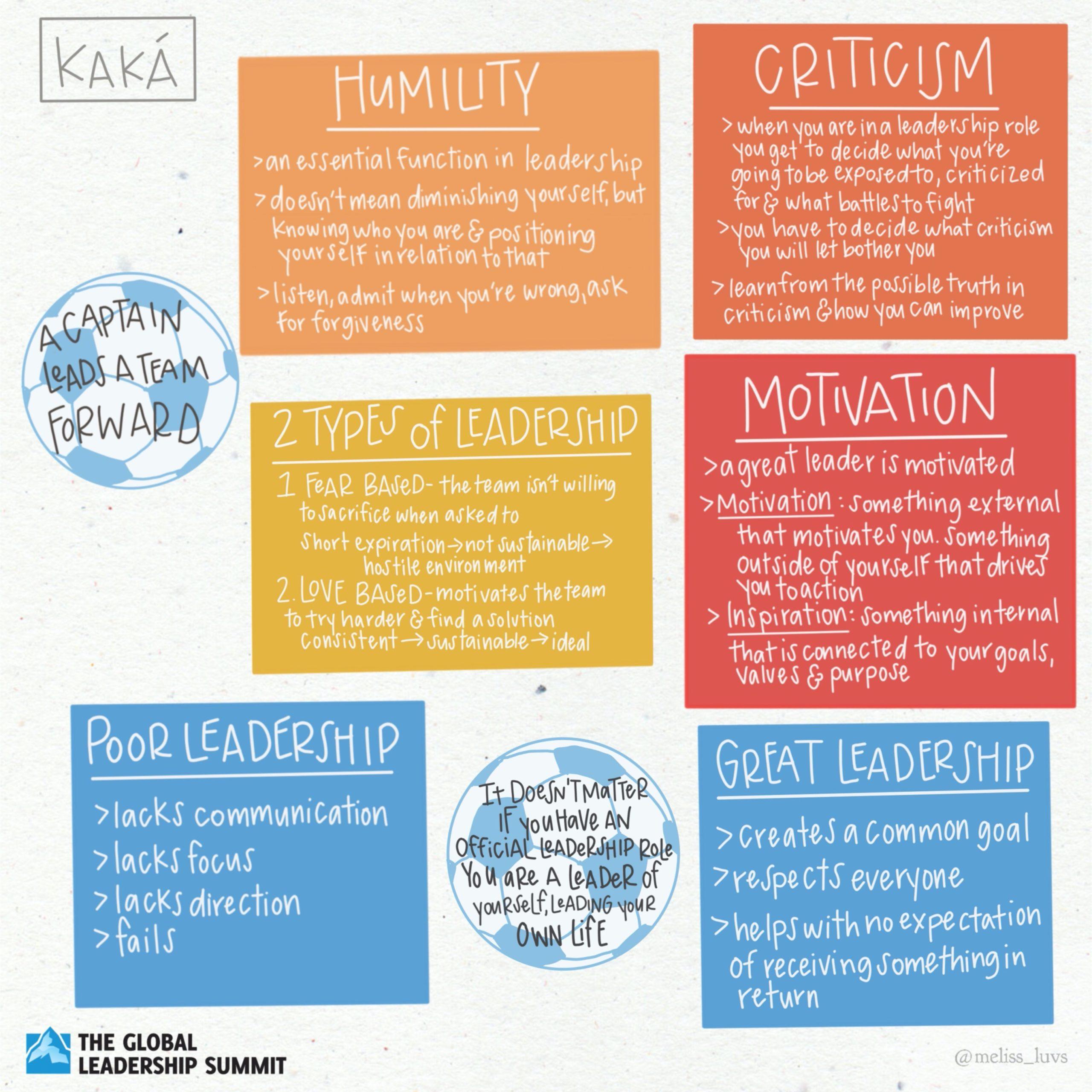 GLS20 Kaka Illustrative Summary