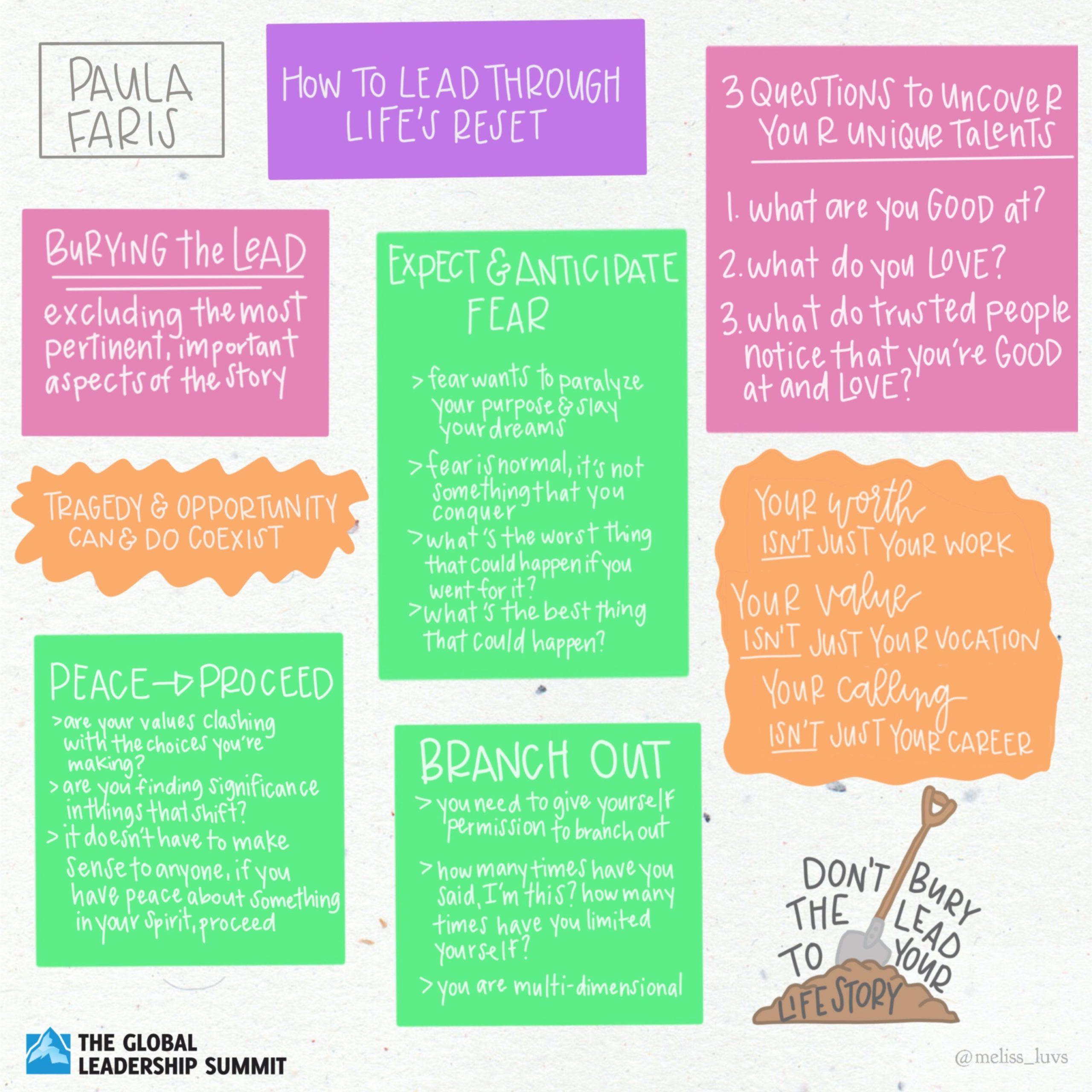 GLS20 Paula Faris Illustrative Summary