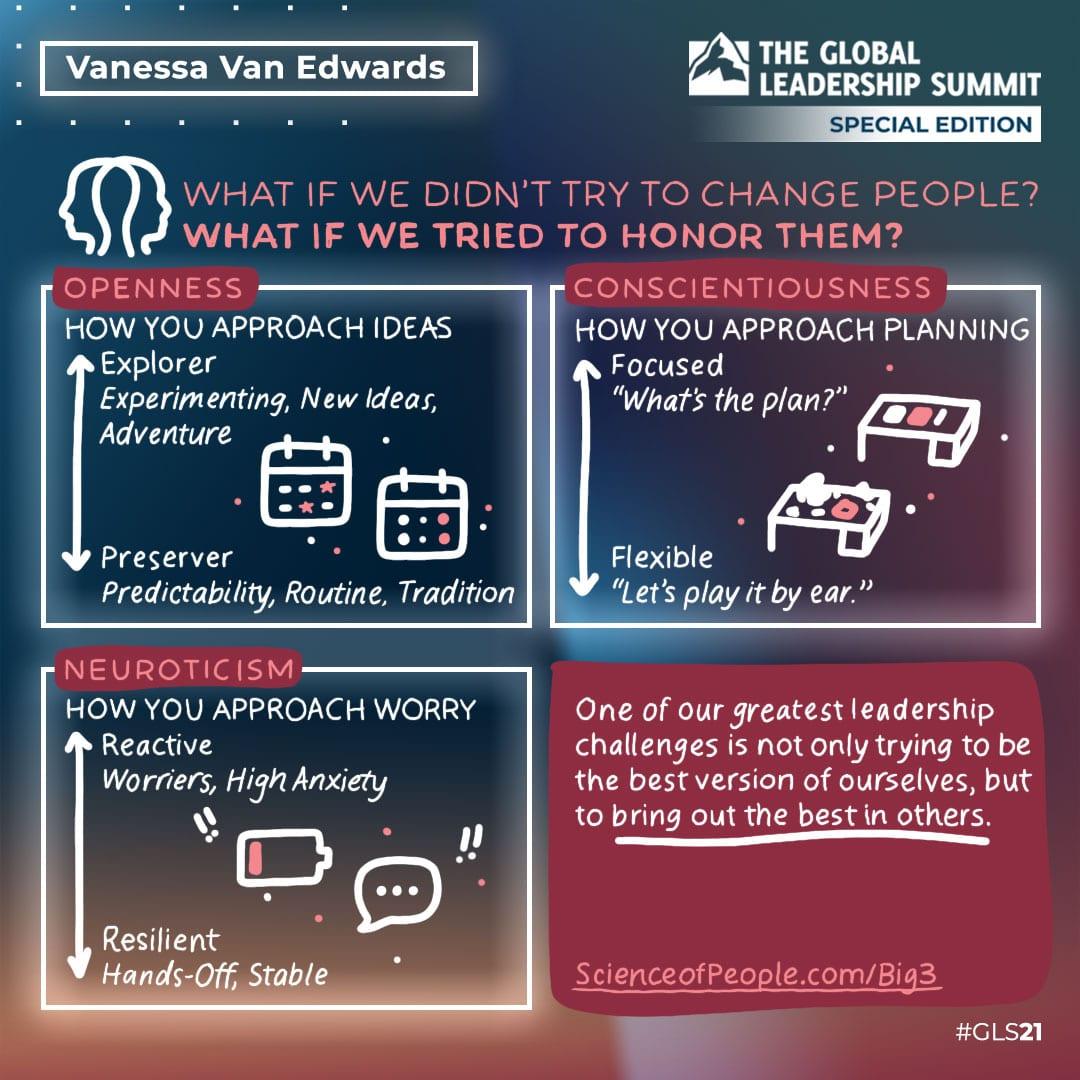Vanessa Van Edwards Notes for 2021 Special Eddition