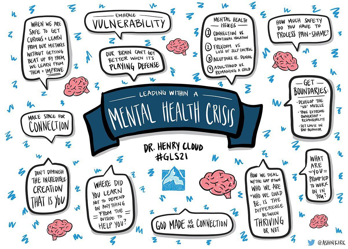 Mental Health Crisis - Dr Henry Cloud