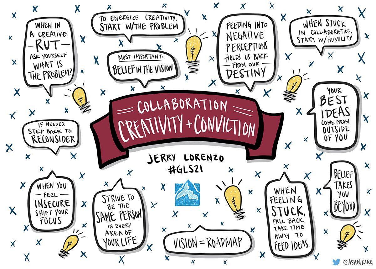Collaboration Creativity & Conviction - Jerry Lorenzo GLS21 Illustrative SummaryJerry Lorenzo